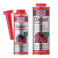 Diesel Additive Manufacturers