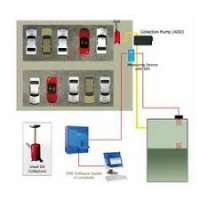 Oil Automation System Manufacturers
