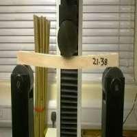 Wood Testing Equipment Manufacturers