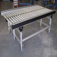 Gravity Roller Conveyor Manufacturers