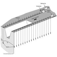 Well Point Dewatering System Manufacturers