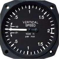Speed Indicators Manufacturers