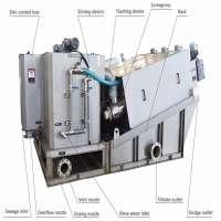 Sludge Dewatering Machine Manufacturers