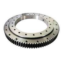 Slewing Bearings Manufacturers