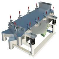 Vibratory Screen Separator Manufacturers