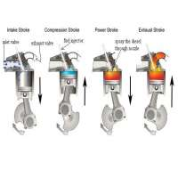 Four Stroke Diesel Engine Manufacturers