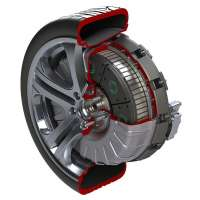 Magnetic Motor Manufacturers