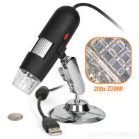 USB Microscope Camera Manufacturers