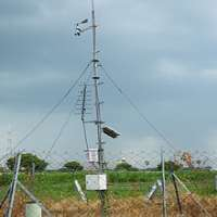 Automatic Weather Station Manufacturers