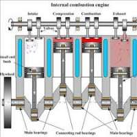Internal Combustion Engine Manufacturers