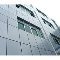 Composite Panels Manufacturers