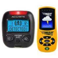 Lightning Detector Manufacturers