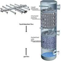 Packed Columns Manufacturers