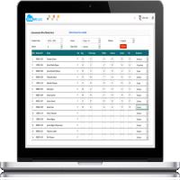 Examination Management Software Manufacturers