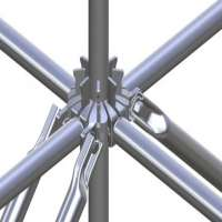 Ring Lock System Manufacturers