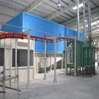 Coating Plant Manufacturers
