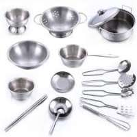 Stainless Kitchenware Manufacturers