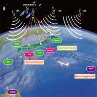 卫星导航系统 制造商