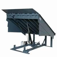 Hydraulic Dock Leveler Manufacturers