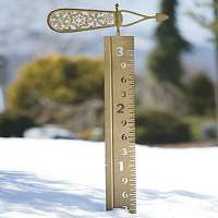 Snow Gauges Manufacturers