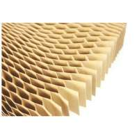Paper Honeycomb Core Manufacturers