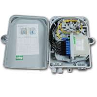 Optical Distribution Boxes Manufacturers