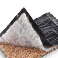 Geosynthetic Clay Liners Manufacturers
