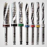Dental Implant Kit Manufacturers