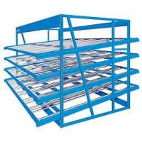 Gravity Flow Racks Manufacturers