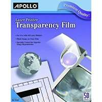 Transparency Film Manufacturers