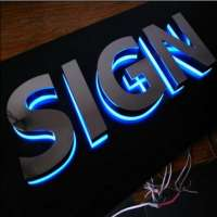 LED Acrylic Letter Manufacturers