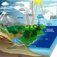水资源管理 制造商