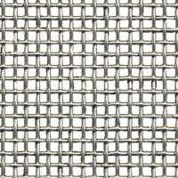 Aluminium Wire Mesh Manufacturers