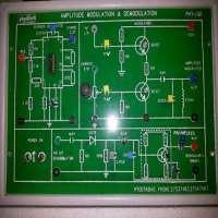 幅度调制和解调套件 制造商