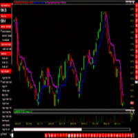 Commodity Analysis Software Manufacturers