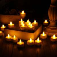 LED Candles Manufacturers