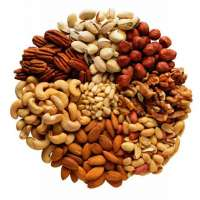 Vitamin B1 Supplements Manufacturers