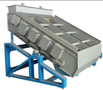 High Frequency Vibrating Screen Manufacturers