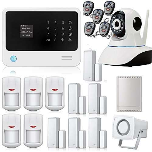 Security Monitoring Equipment Manufacturers