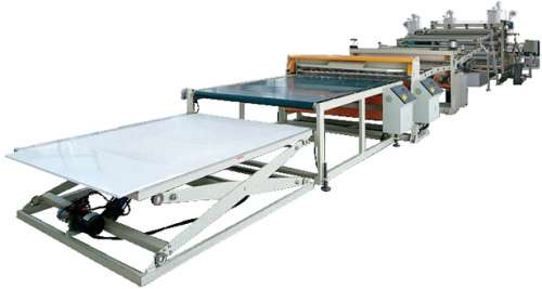 Sheet Production Machine Manufacturers