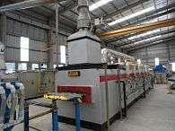 Stainless Steel Wire Annealing Furnace Manufacturers