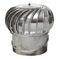 Industrial Ventilator Manufacturers