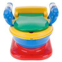 Potty Seats Manufacturers