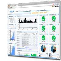 Telecom Billing Softwares Manufacturers
