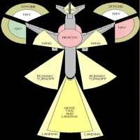 Aviation Navigation Lights Manufacturers