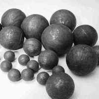 Steel Grinding Ball Manufacturers