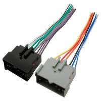 Wiring Harness Manufacturers