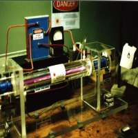 Carbon Dioxide Lasers Manufacturers