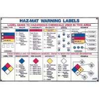 有害物质标签 制造商