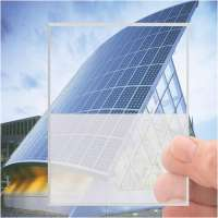 Solar Glass Manufacturers